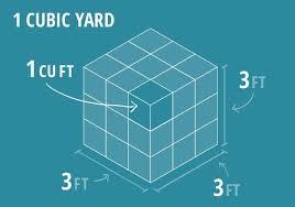 cubic_yard